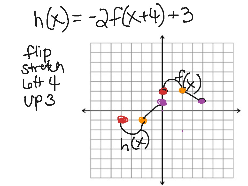 2014 MISSISSIPPI PACING GUIDES ALGEBRA 2 - Auto Electrical