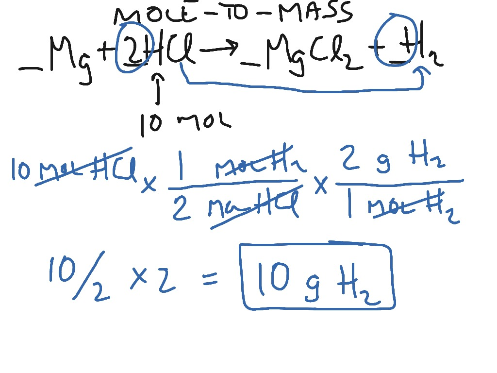 Stoichiometry Mole Mass