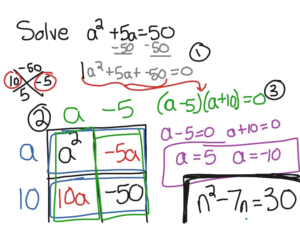 9 6 Factor By Area Method