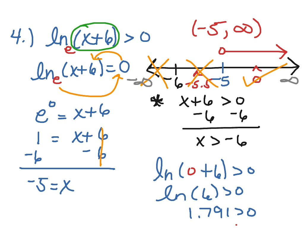 Solving Logarithmic And Exponential Inequalities