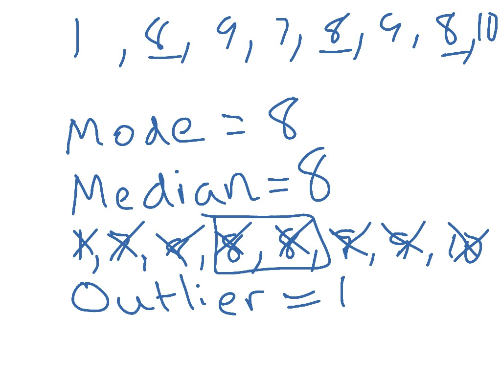 Outlier Math Quiz