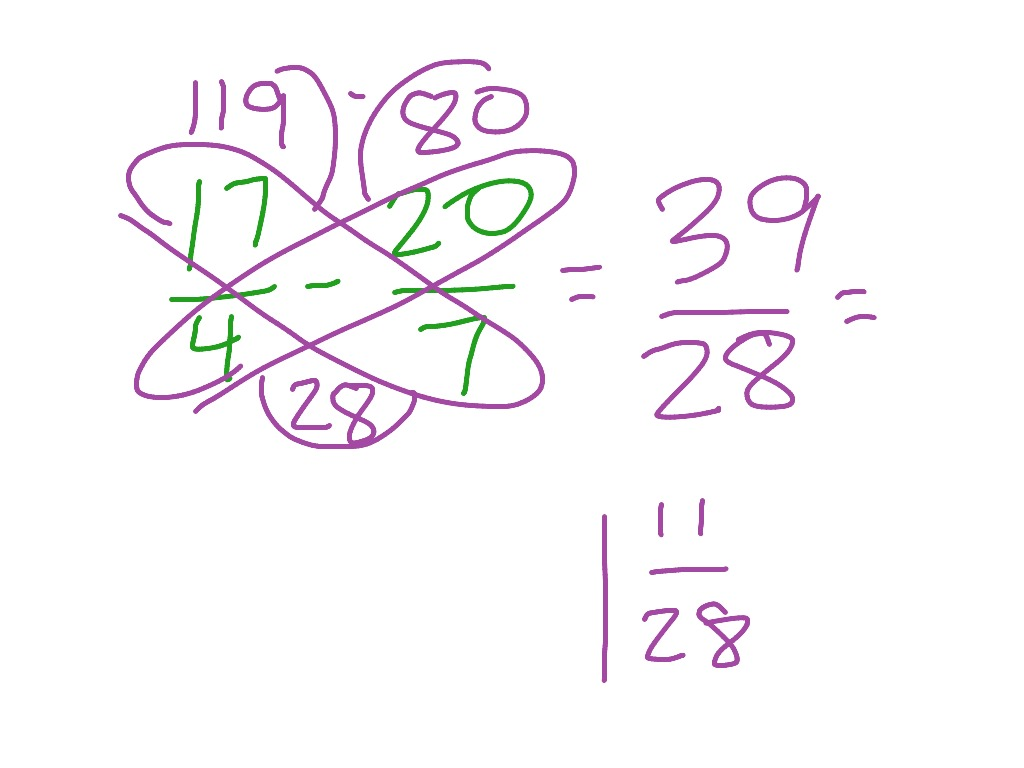 Using Butterfly With Mixed Numbers