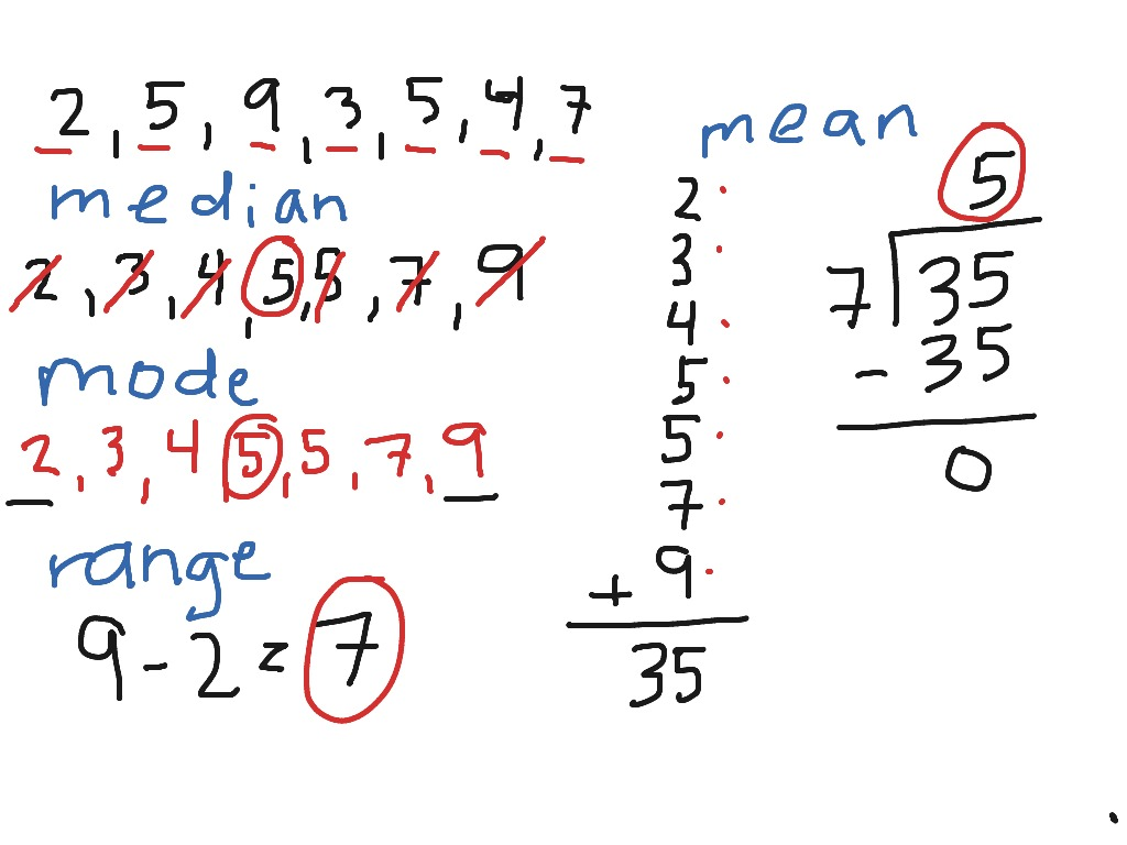 Mode Math