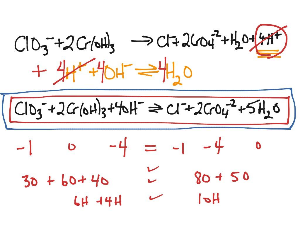 Redox Reactions Class 11 Worksheet