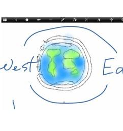 polar easterly diagram [ 1024 x 768 Pixel ]