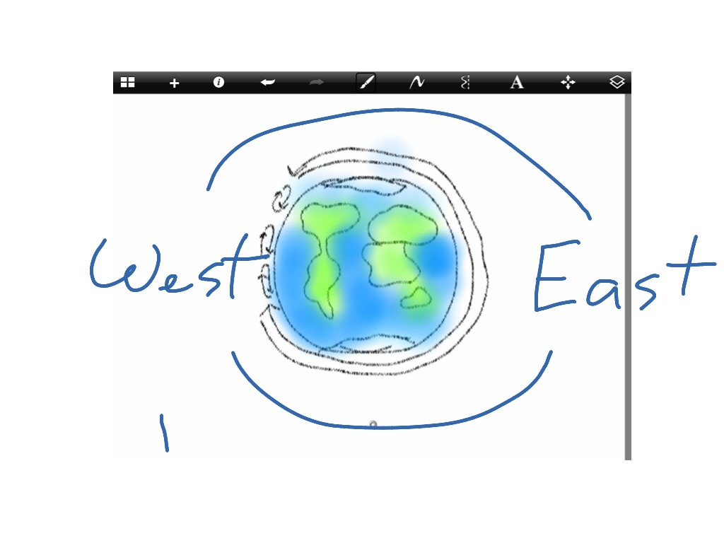 hight resolution of polar easterly diagram