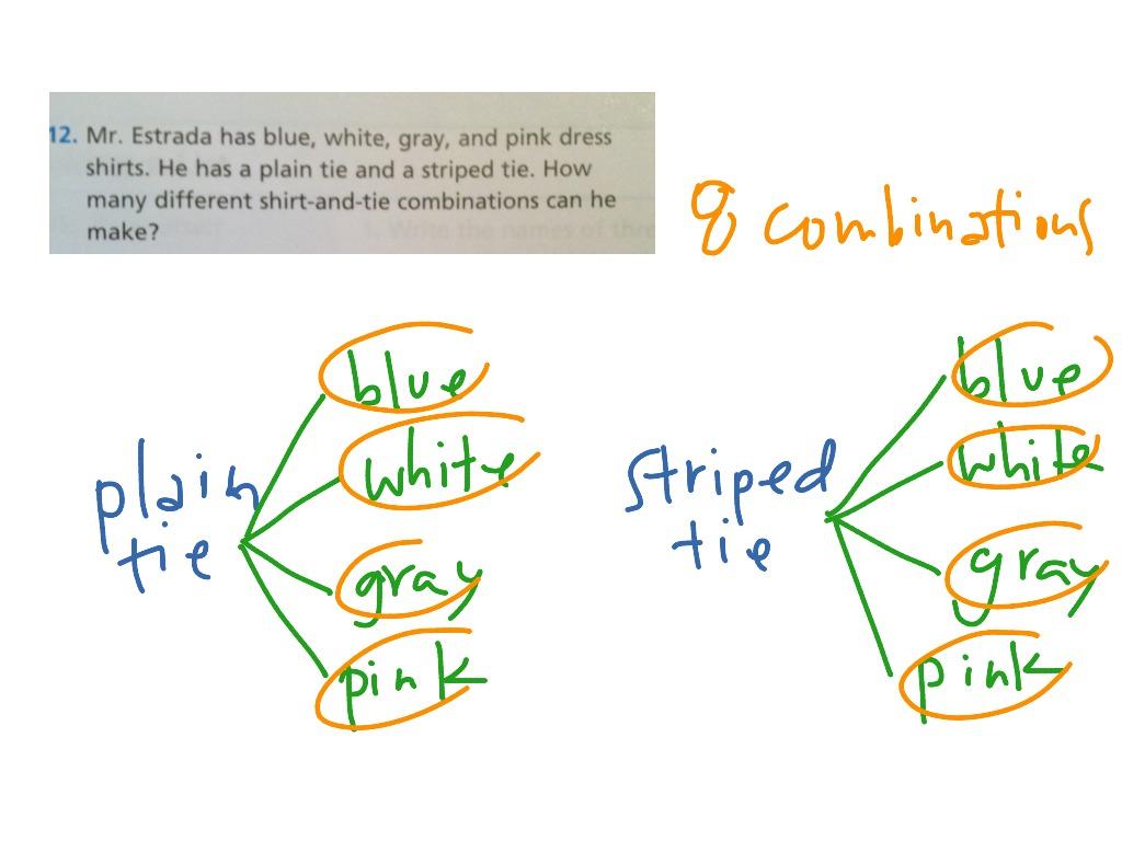 Solving A Combination Problem Using A Tree Diagram