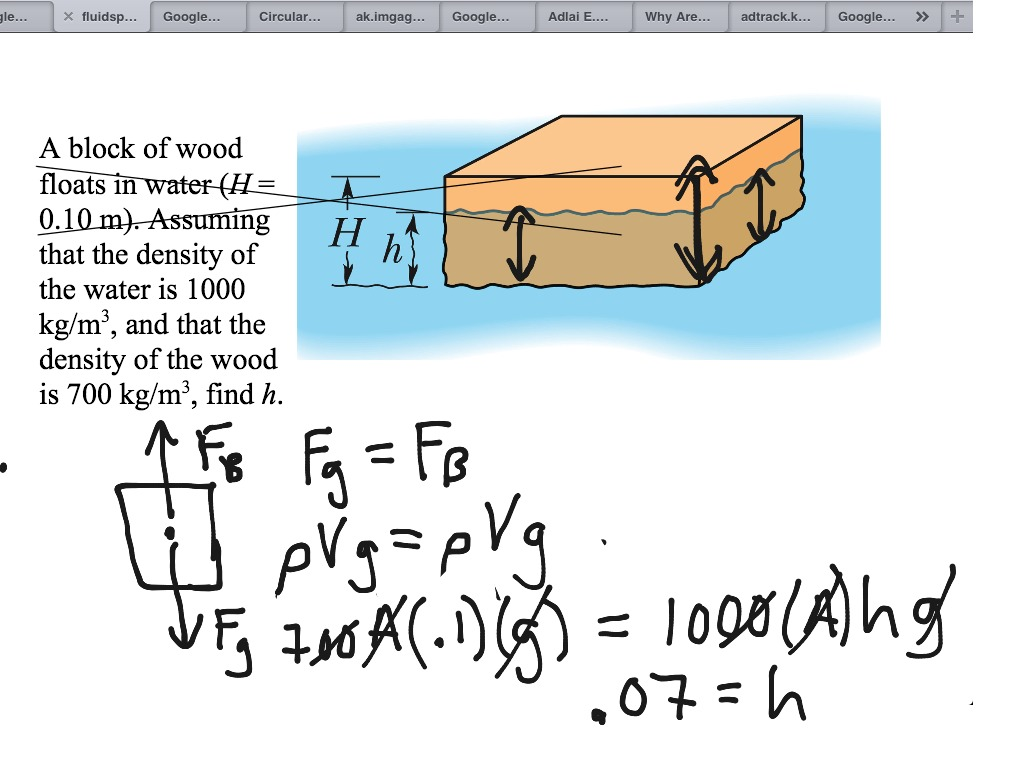 Buoyant Force Problem With Wood Block