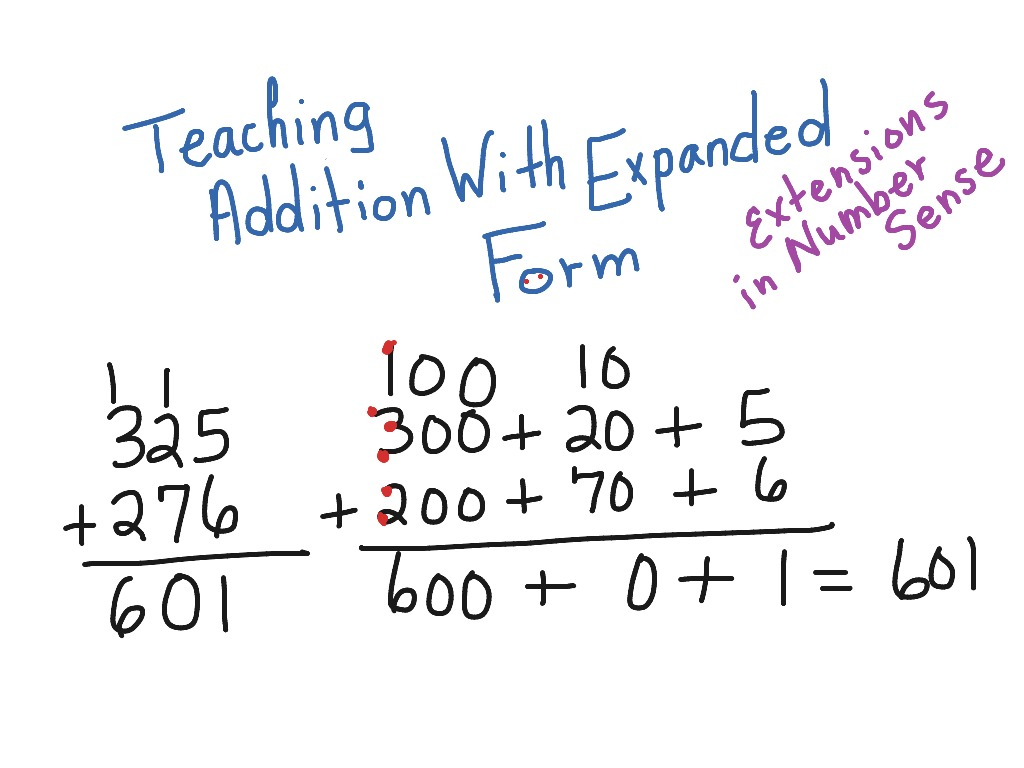 Teaching Addition With Expanded Form