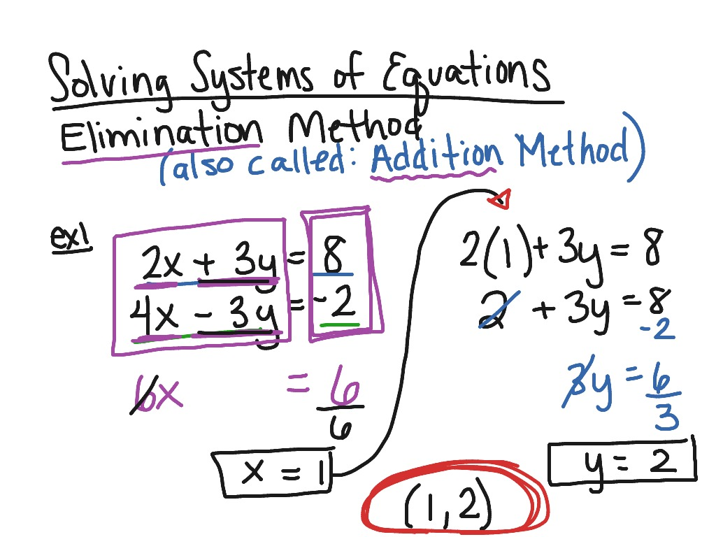 Solving Systems Of Equations Elimination