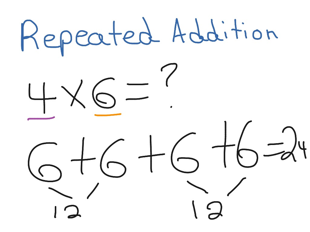 Repeated Addition Strategy For Solving Multiplication Equations