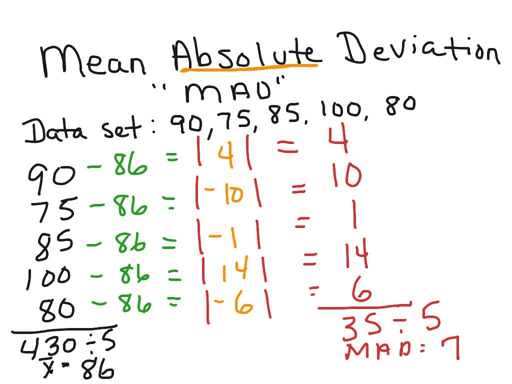 Absolute Mean Deviation Worksheet