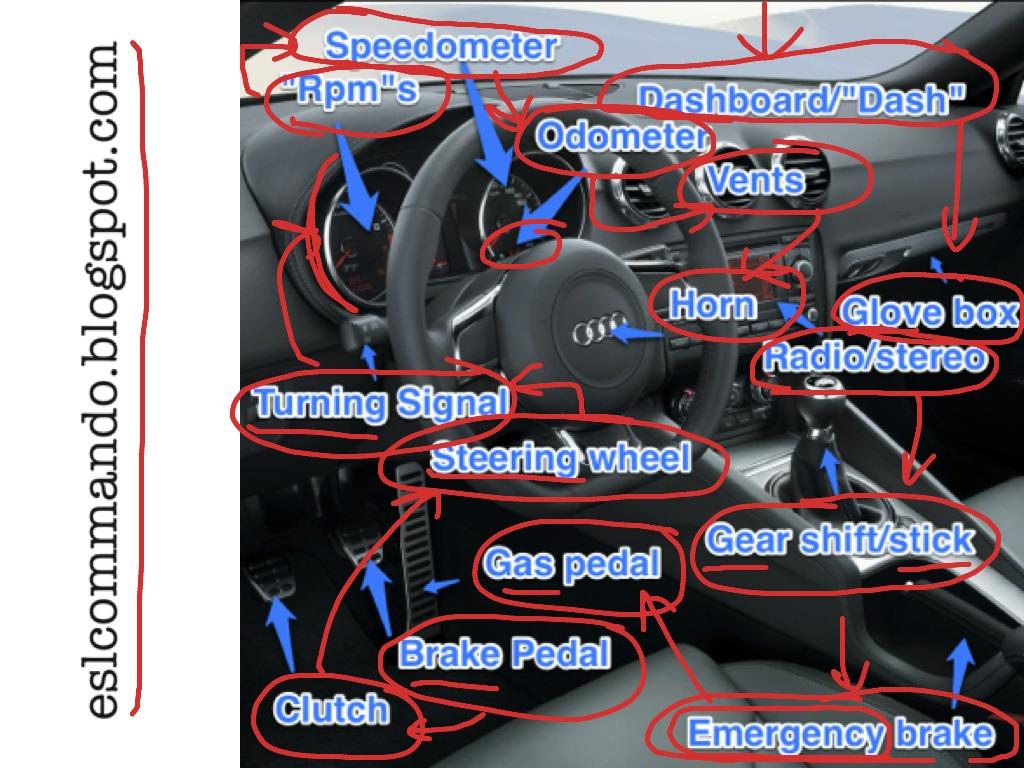 car interior parts diagram 2001 ford f150 remote start wiring vocabulary esl english