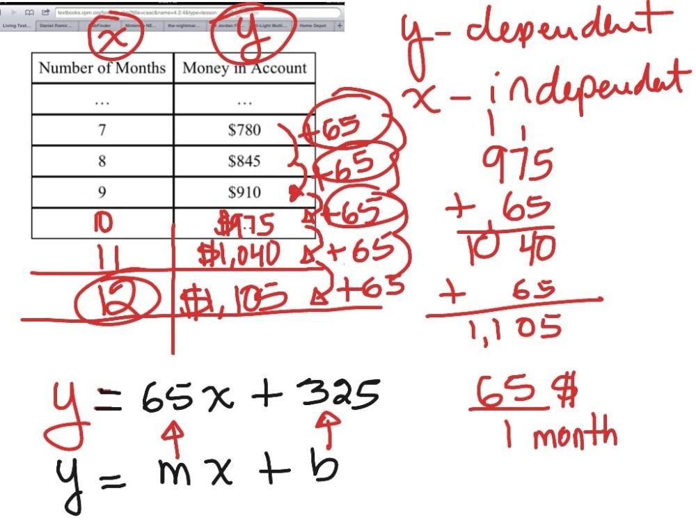 medium resolution of Alg. 4-95 a. Linear Word Problem   Math
