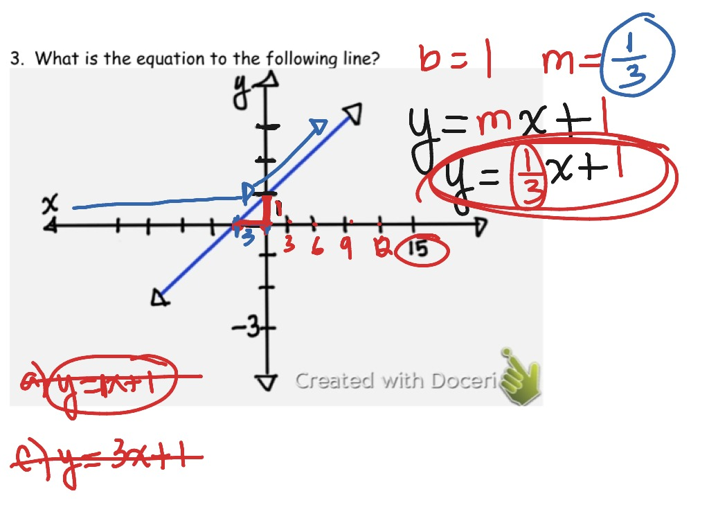 Alg Weekly Quiz 12 11 12 Linear Equations