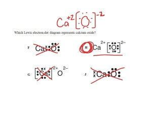 Lewis Dot  Ionic Compounds | Science, Chemistry | ShowMe