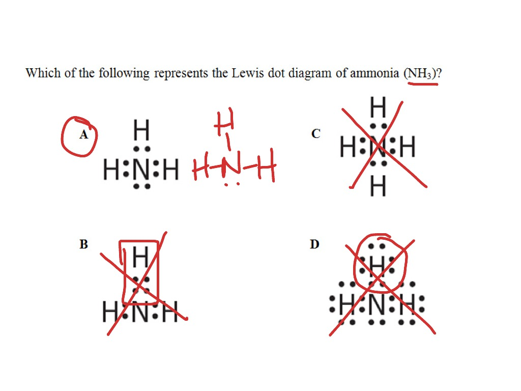 lewis dot diagram for nh3 doorbell wiring uk covalent compounds science chemistry showme