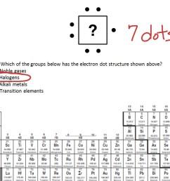 element lewis diagram wiring diagram detailed co lewis dot diagram element dot diagram [ 1024 x 768 Pixel ]