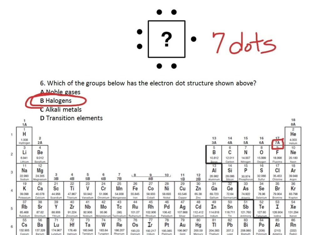 medium resolution of element lewis diagram wiring diagram detailed co lewis dot diagram element dot diagram