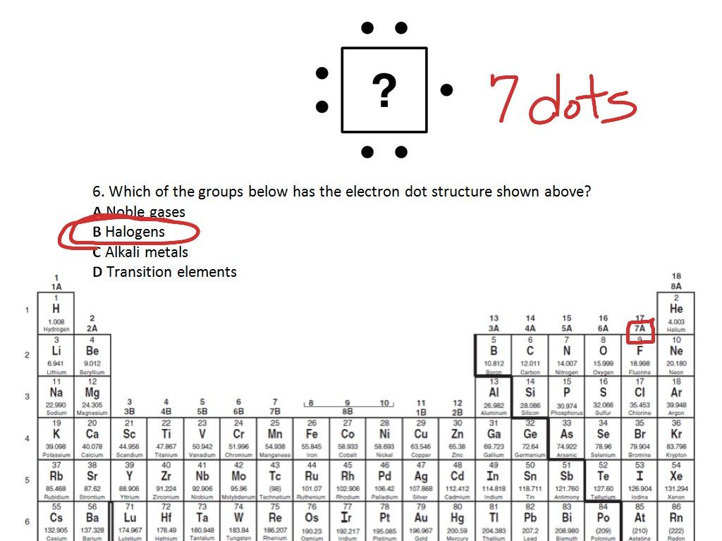 hight resolution of element lewis diagram wiring diagram detailed co lewis dot diagram element dot diagram