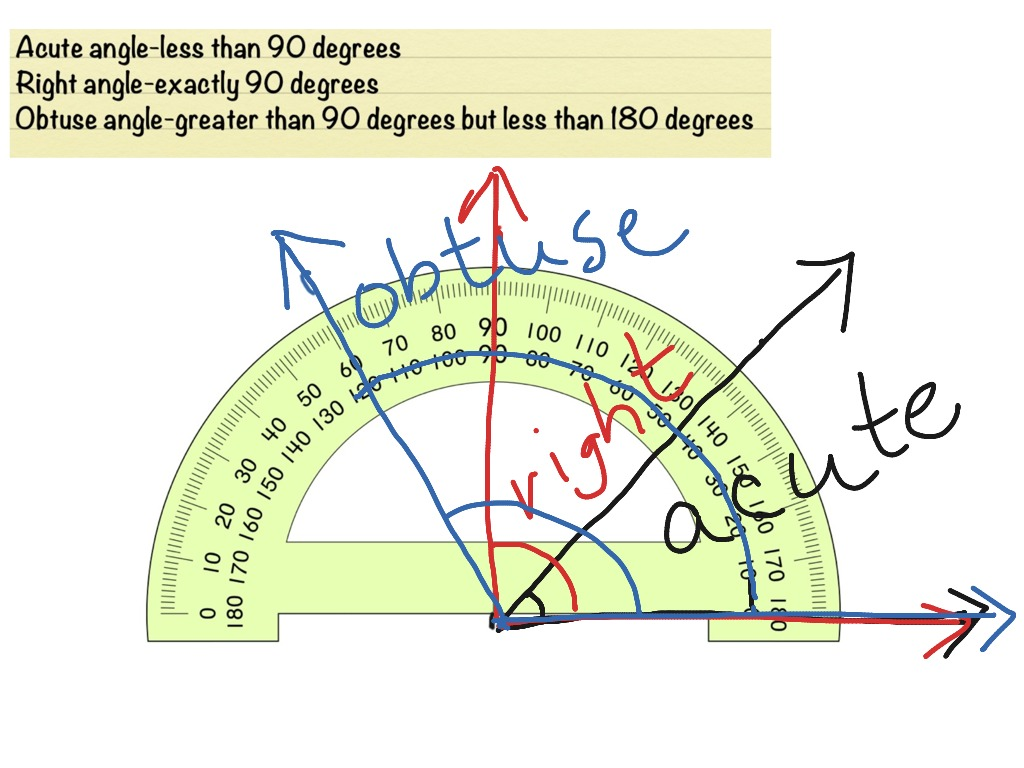 Using A Protractor And Examples Of Acute Right And Obtuse Angles