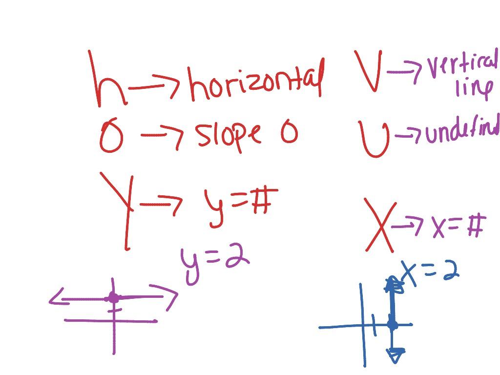 Retake Problems Parallel Perpendicular Quiz