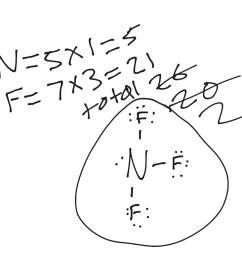 lewi diagram nf3 [ 1024 x 768 Pixel ]