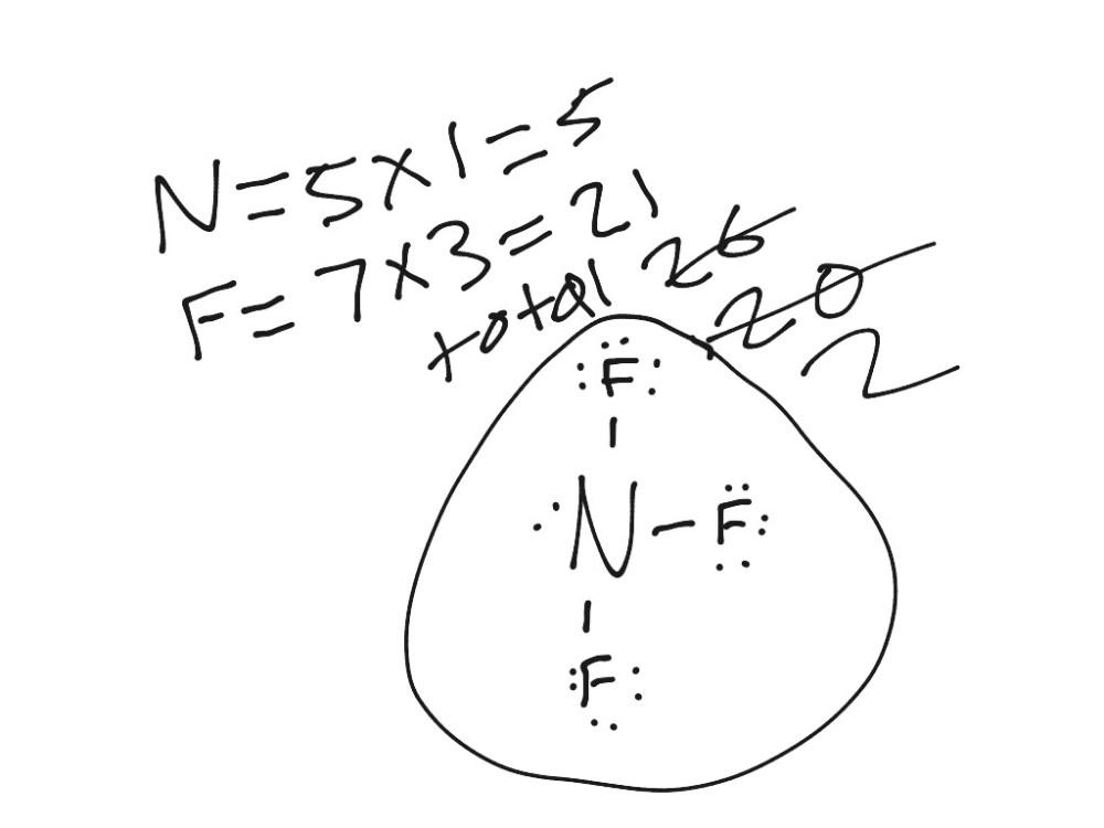 medium resolution of lewi diagram nf3