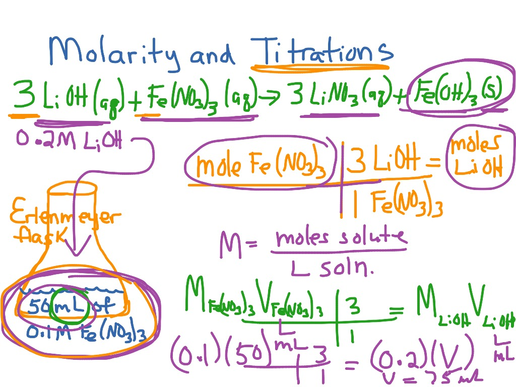 Molarity And Titrations