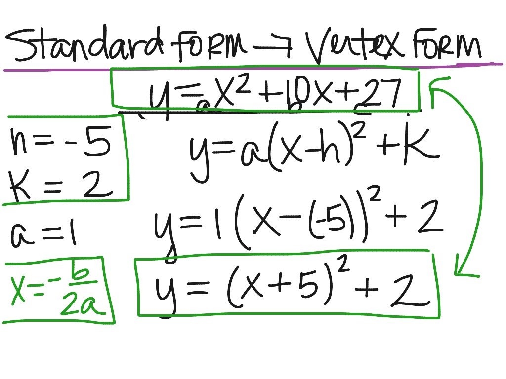 Standard Form To Vertex Form Alg 2