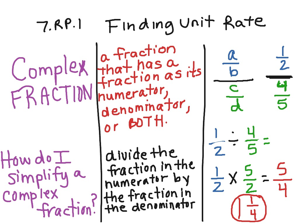 Complex Fractions Definition And Example