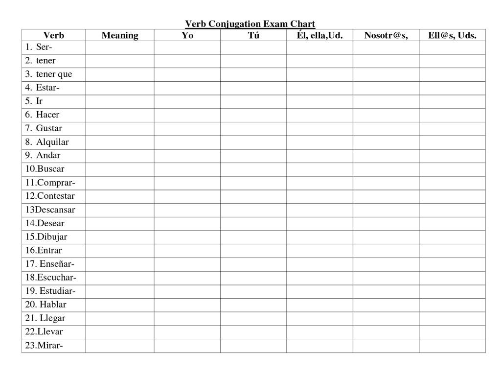 Conjugation Chart