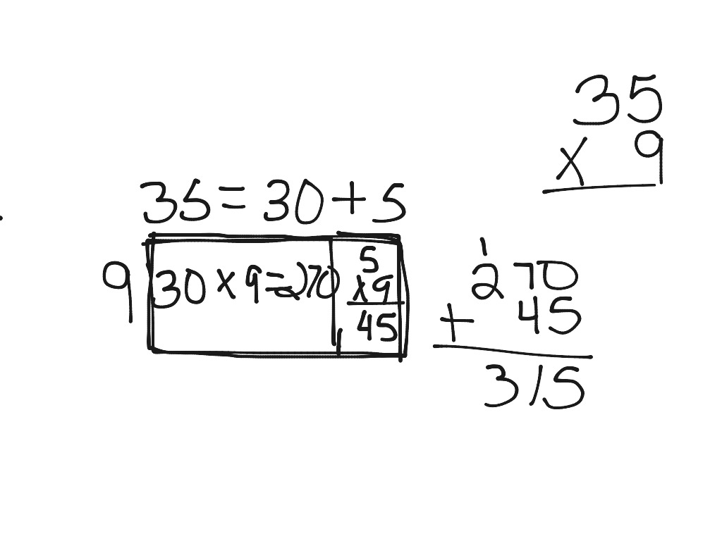 Place Value Sections Method