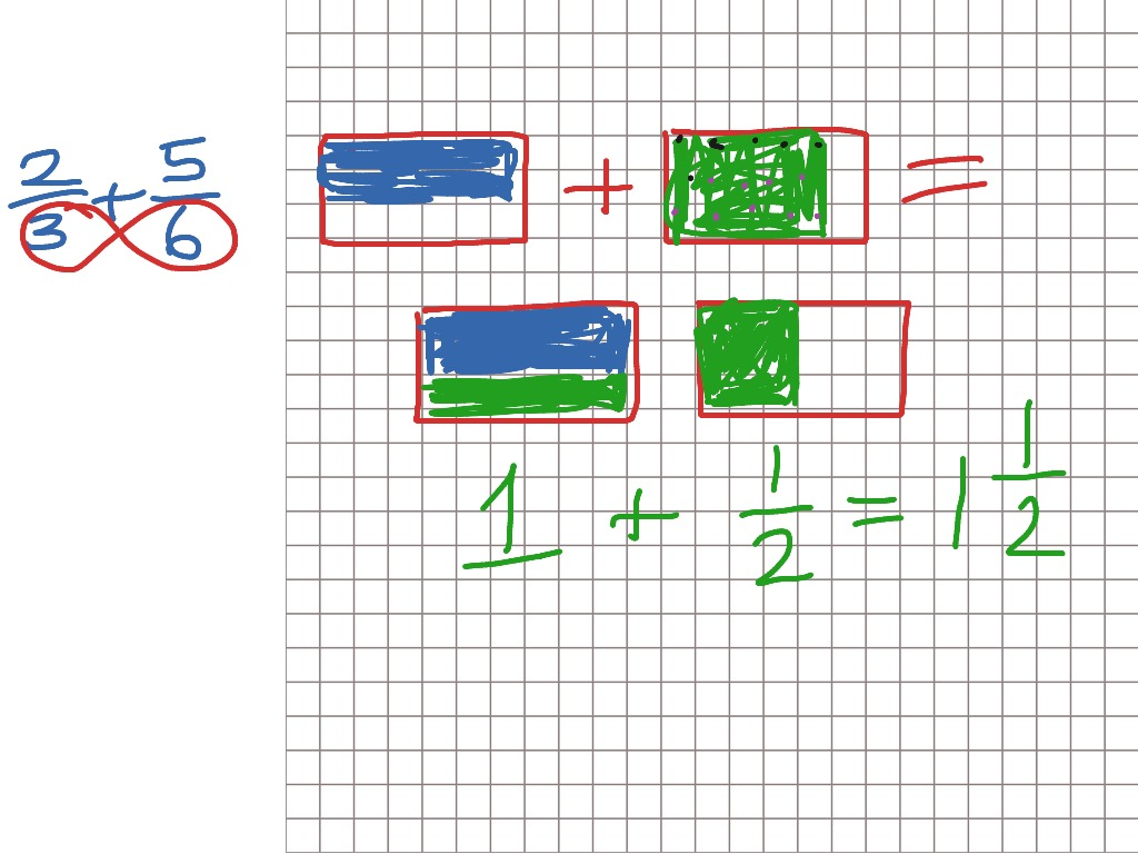Adding Fractions Using A Visual Method 2 3 5 6