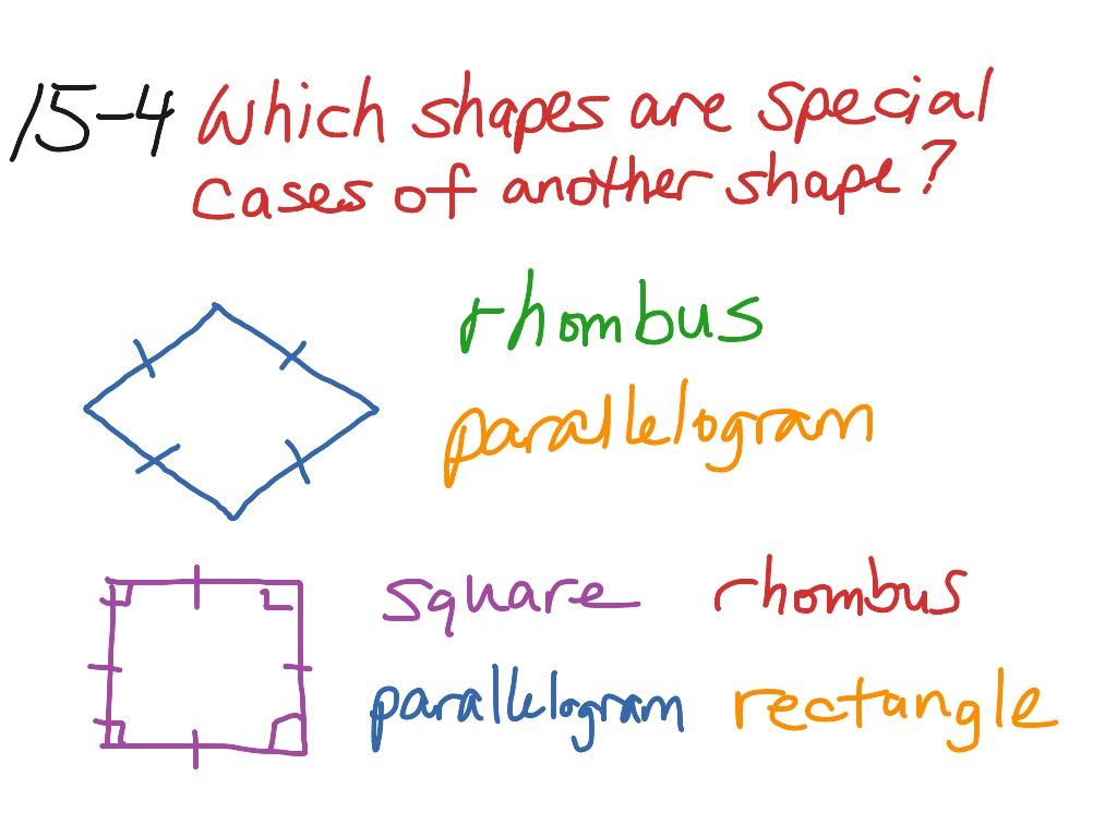 15 4 Geometry Special Quadrilaterals