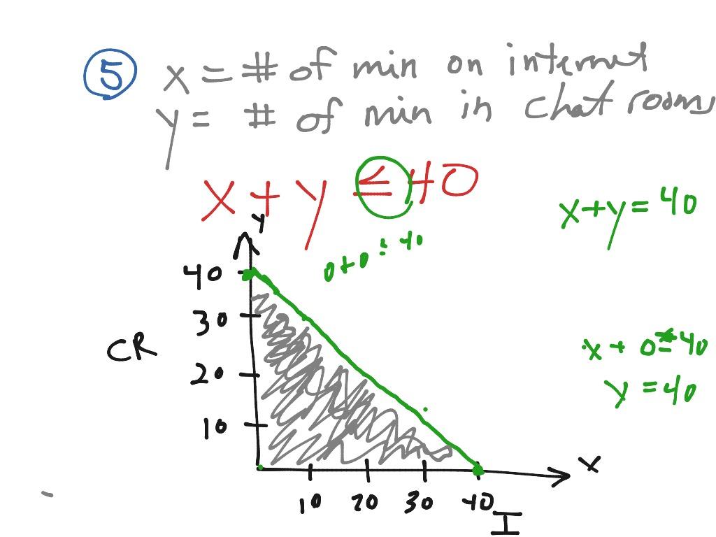 Lesson 6 5