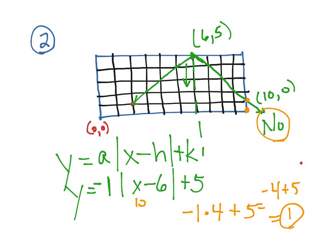 Lesson 2 8