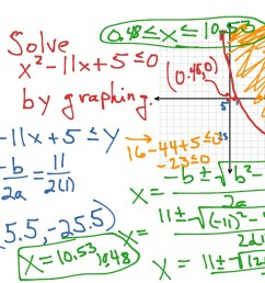 Lesson 5.7 - Graphing and Solving Quadratic Inequalities   Math [ 768 x 1024 Pixel ]