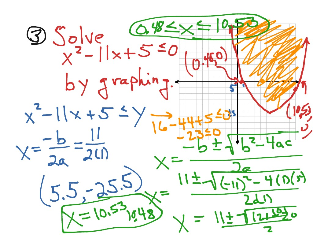 hight resolution of Lesson 5.7 - Graphing and Solving Quadratic Inequalities   Math