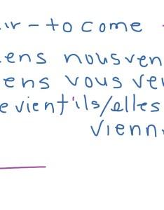 also venir conjugation language french adjectives showme rh