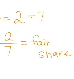 Fair Share   Math [ 768 x 1024 Pixel ]