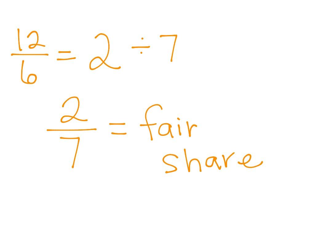 hight resolution of Fair Share   Math