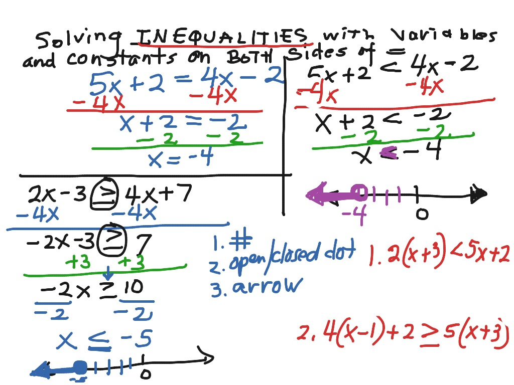Solving Inequalities With Variables And Constants On Both