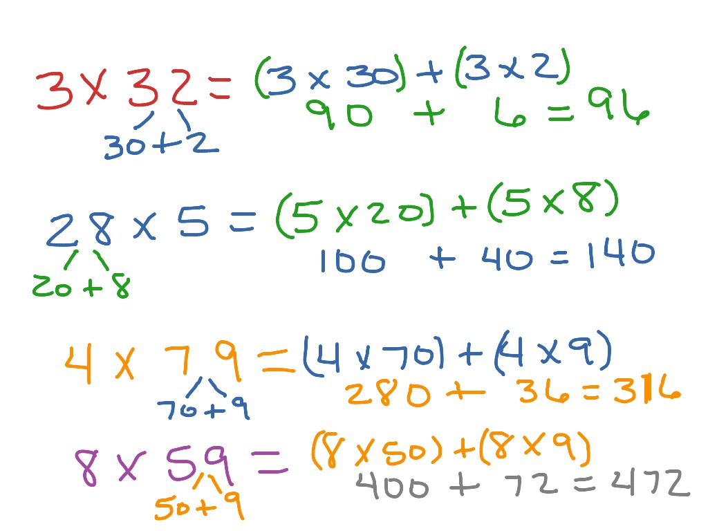 hight resolution of CCSS 4.NBT.B5 1-digit x 2-digit using distributive property   Math