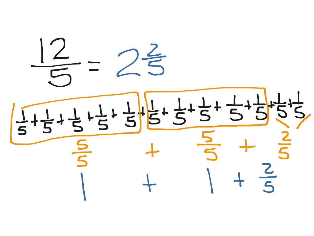 Fraction Greater Than One To A Mixed Number