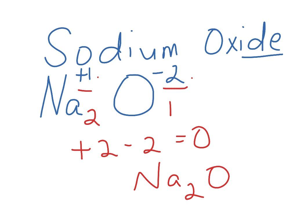 sodium oxide ionic bonding diagram volcano structure showme