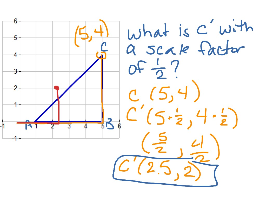 hight resolution of Scale Factor and Dilation   Math