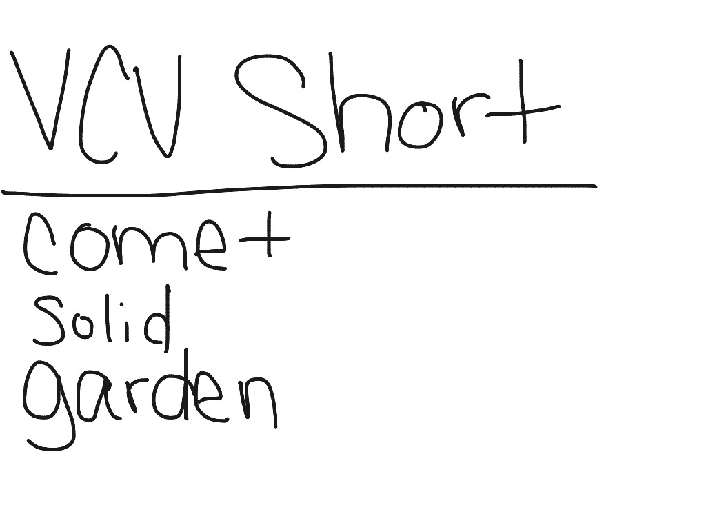 Open and closed syllables with VCV (long or short) and