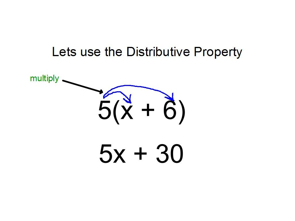 Review Of Distributive Property