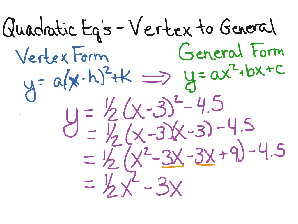 Quadratic Eq Converting From Vertex Form To General Form